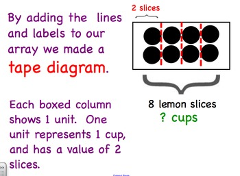 Engage New York Module 1 Lesson 11  Grade 3 Math