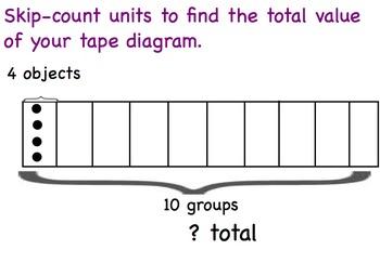 Engage New York Module 1 Lesson 14  Grade 3 Math