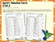 Engage NY/Eureka Math PowerPoint Presentation 2nd Grade Module 1 Lesson 3