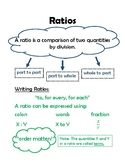 Engage NY Module 1 Ratios Anchor Chart