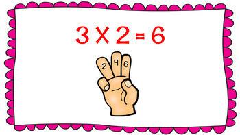 Eureka Math (Engage NY) Module 1 Topic C PowerPoint Slides