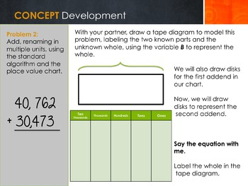 Engage NY: Module 1: Topic D Powerpoint Bundle