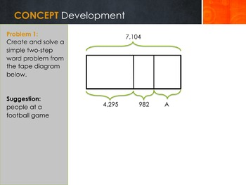 Engage NY: Module 1: Topic F Powerpoint Bundle