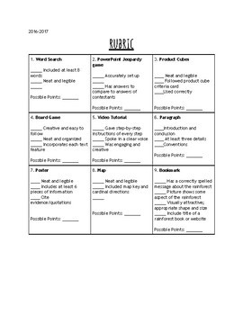 Engage NY - Module 2A {Differentiated Choice Board}