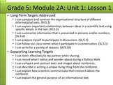 Engage NY Module 2A Standards and Targets (5th Grade)