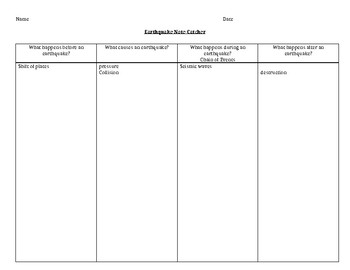 Engage NY Module 4 unit 1 Note catcher graphic organizer Lesson 2