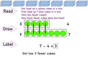 Engage NY Module 5 Lesson 6