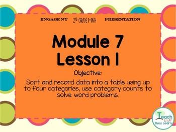 Engage NY Math SMART Board 2nd Grade Module 7 Lesson 1