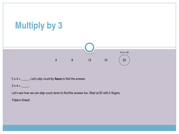Engage New York / Eureka Grade 3 Module 7 Lesson 3 PowerPoint