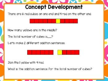 Engage NY Smart Board 2nd Grade Module 4 Lesson 4