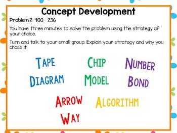 Engage NY/Eureka Math PowerPoint Presentation 2nd Grade Module 5 Lesson 19