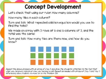 Engage NY/Eureka Math PowerPoint Presentation 2nd Grade Module 6 Lesson 6