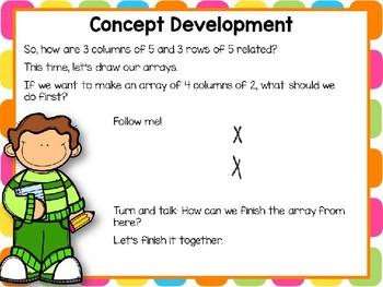 Engage NY (Eureka Math) Presentation 2nd Grade Module 6 Lesson 7