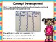 Engage NY (Eureka Math) Presentation 2nd Grade Module 7 Lesson 17