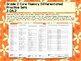 Engage NY Smart Board 2nd Grade Module 7 Lesson 18