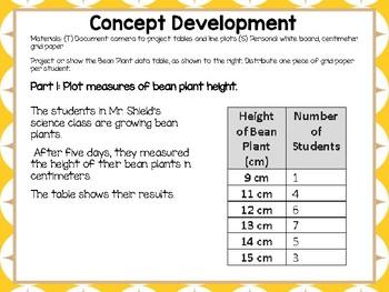 Engage NY/Eureka Math PowerPoint Presentation 2nd Grade Module 7 Lesson 25