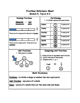 Engage NY Third Grade Fractions Reference Sheet