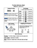 Engage NY Third Grade Fractions Reference Sheet