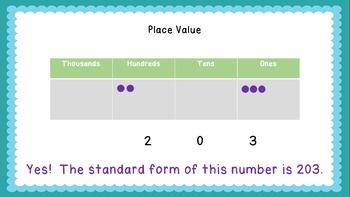 Eureka Math/Engage New York 4th Grade Module 1 Lesson 1