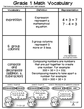 Engage New York {Eureka} Math First Grade Module1 Lessons 33-39