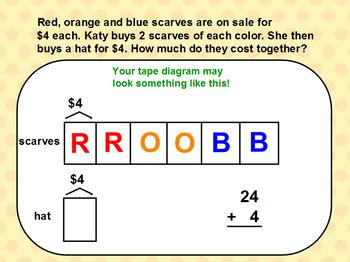 Engage New York Eureka Math Flipcharts 3rd Grade Module 1 Topic F Lessons 18-21