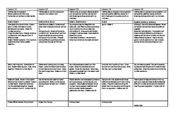 Engage New York / Eureka Math Module 4 Kindergarten Lesson Plans