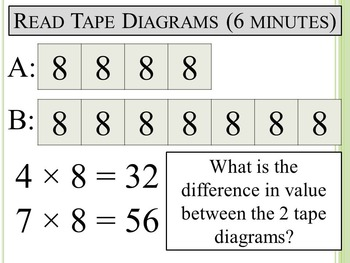Engage New York Grade 3 Math Module 6 All 9 Lessons ENY 3rd