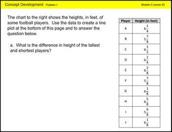 Engage New York Math Grade 4 Module 5 Lesson 40 Smart Note