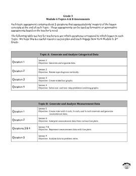 Engage New York Math Grade 3 Module 6 Assessments