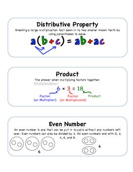 Engage New York: Math Modules 3 & 4 Vocabulary