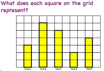 Engage New York Module 6 Lesson 3 Grade 3 Math