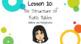 Engage New York: Supplemental Lesson Slides - Module 1