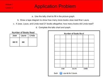 Engage New York Third Grade Math Modules SMART Notebook Files