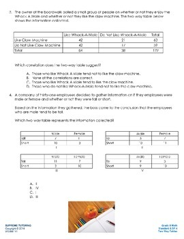 Engage Your Student! Augmented Reality 8th Grade Math - Two Way Tables