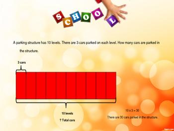 Eureka Math - 3rd Grade Module 1, Lesson 18 PowerPoint
