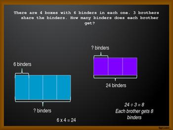 Eureka Math - 3rd Grade Module 1, Lesson 21 PowerPoint