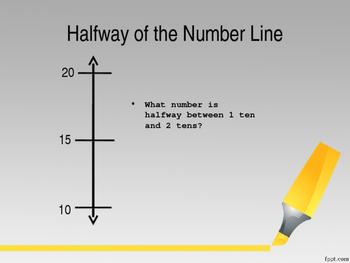 Eureka Math - 3rd Grade Module 2, Lesson 12 PowerPoint