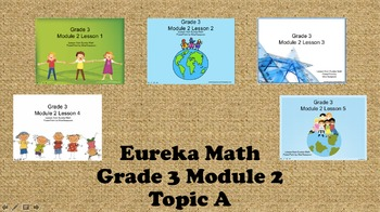 Eureka Math - 3rd Grade Module 2, Topic A PowerPoints
