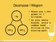 Eureka Math - 3rd Grade Module 2, Lesson 7 PowerPoint