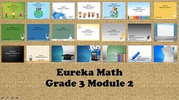 Eureka Math - 3rd Grade Module 2, Lessons 1-21 PowerPoints (ENTIRE MODULE)