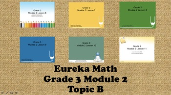 Eureka Math - 3rd Grade Module 2, Topic B PowerPoints