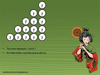 Eureka Math - 3rd Grade Module 3, Lesson 2 PowerPoint