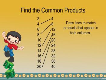 Eureka Math - 3rd Grade Module 4, Lesson 1 PowerPoint