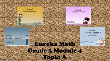 Eureka Math - 3rd Grade Module 4, Topic A PowerPoints