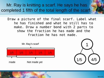 EngageNY - 3rd Grade Module 5, Lesson 14 PowerPoint