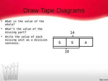 EngageNY - 3rd Grade Module 7, Lesson 19 PowerPoint
