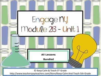 EngageNY 5th Grade ELA - Module 2B, Unit 1 - Full Module PowerPoints