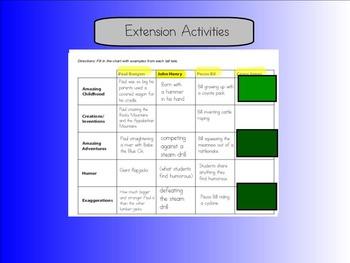 CKLA Domain 1 Lesson 8 for Grade 2