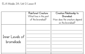 EngageNY ELA PPT Fifth Grade: Module 2A Unit 2 Lesson 8 w/ Supporting Materials