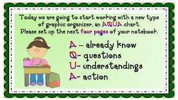 EngageNY ELA PowerPoint Presentation Fifth Grade: Module 2A Unit 2 Lesson 4